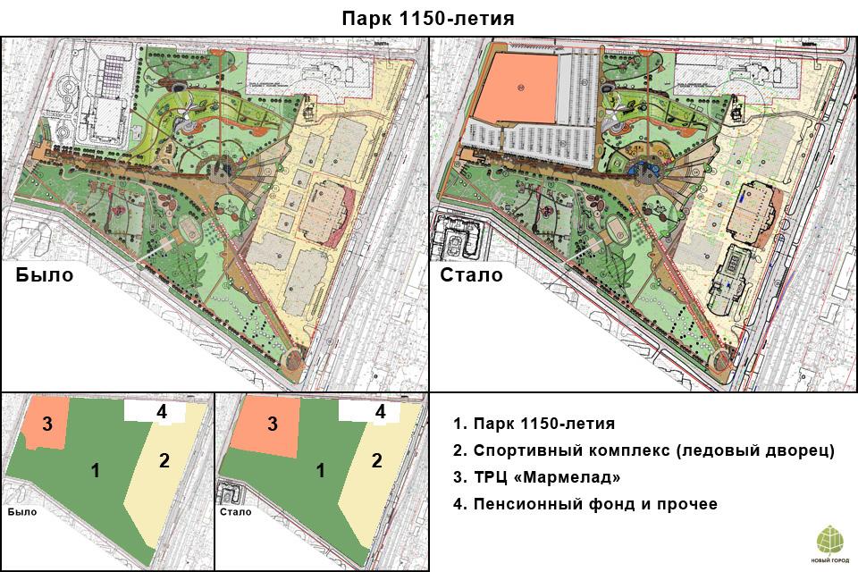 Сравнение изменений в проекте парка