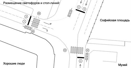 Вариант размещения светофоров, предложенный движением «Новый город»