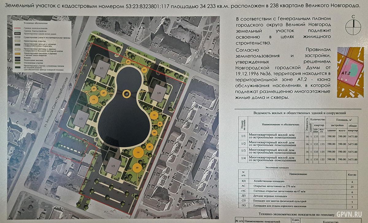 Концепция застройки у пруда ЖК «Луговой»