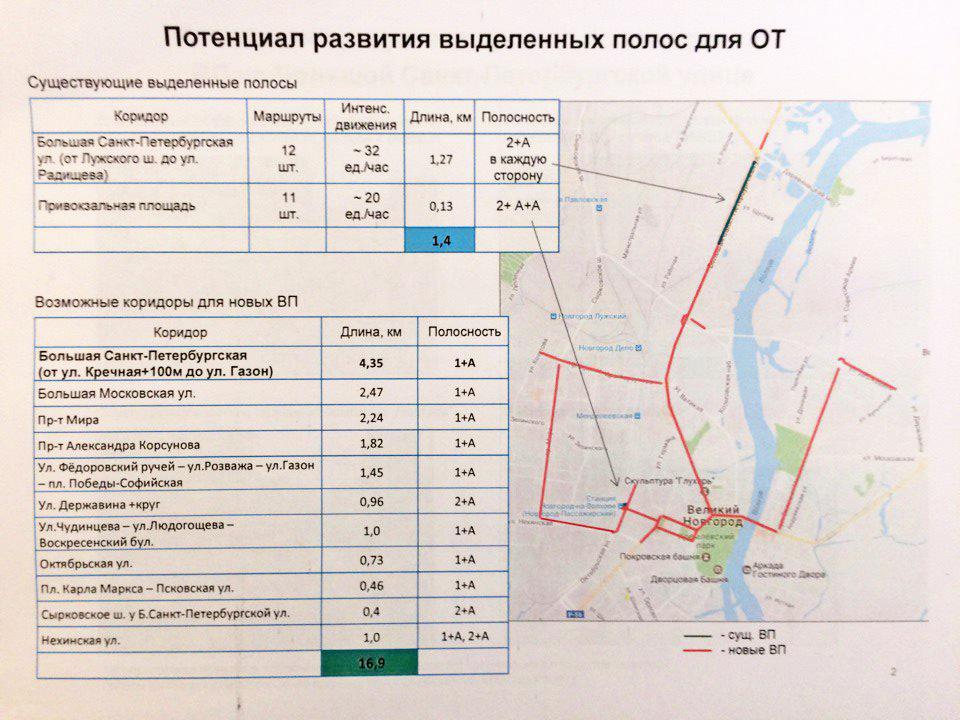 Выделенные полосы в Великом Новгороде