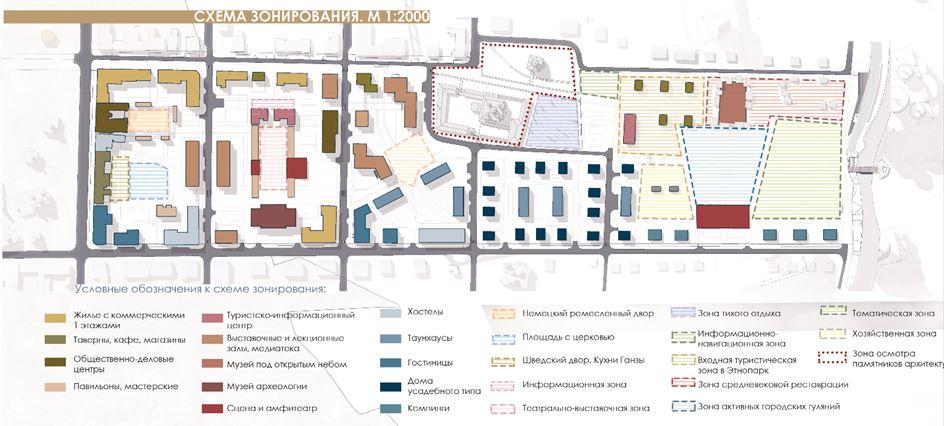 Рисунок 7. Схема зонирования