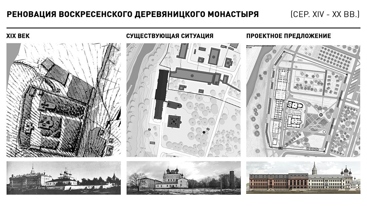 Реновация Деревяницкого монастыря