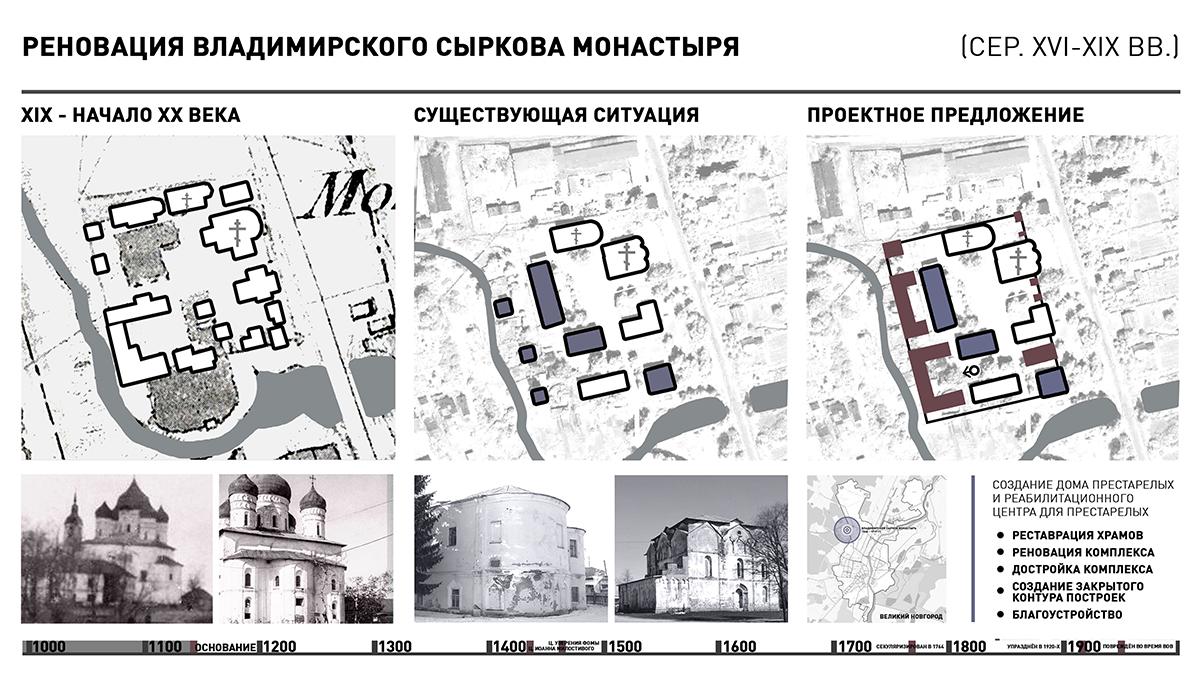 Владимирский Сырков монастырь