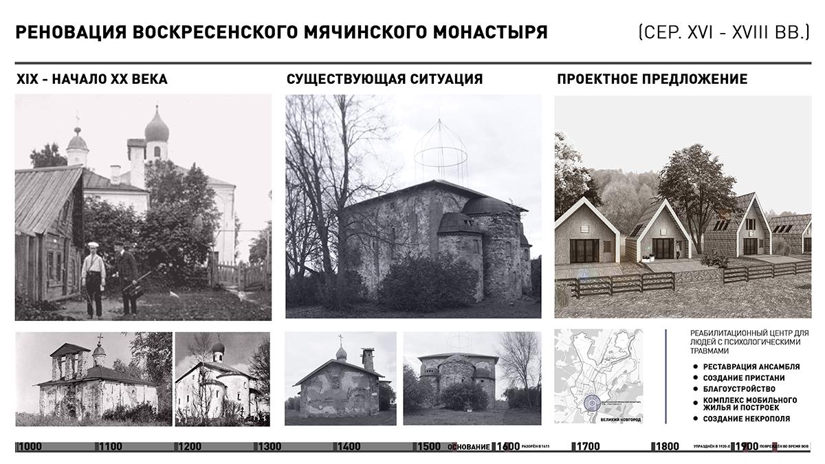 Воскресенский Мячинский монастырь