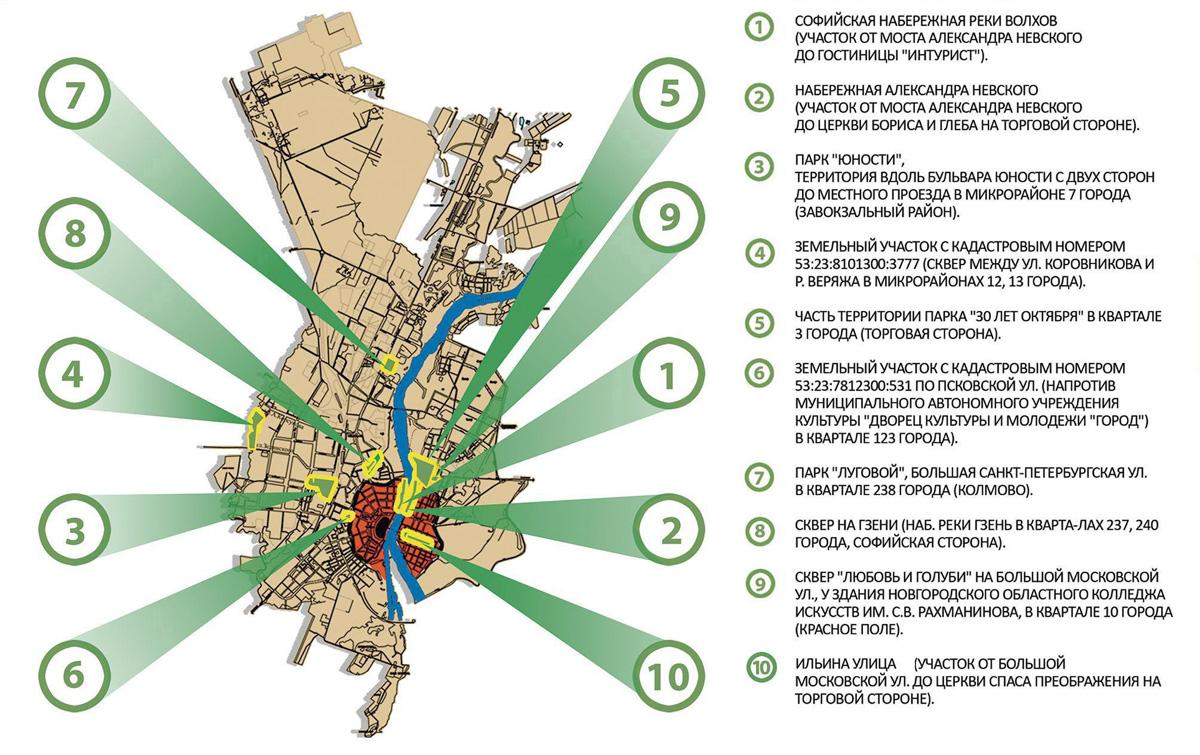 Схема размещения пространств