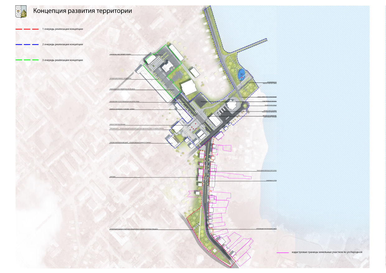 Концепция развития территории