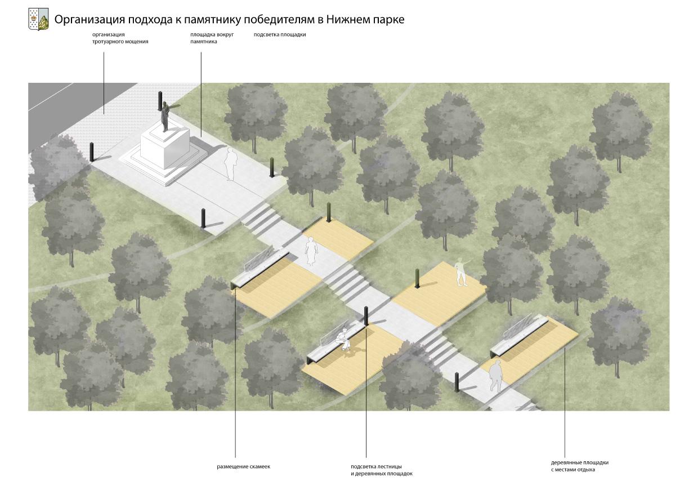 Организация подхода к памятнику