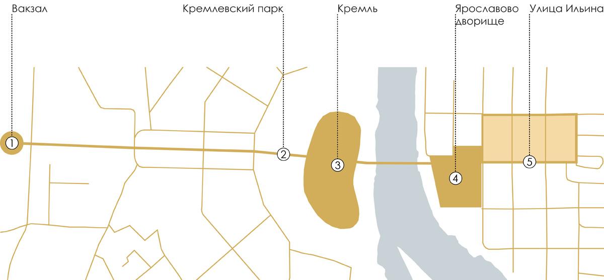 Включение кварталов в ректеационно-туристический маршрут