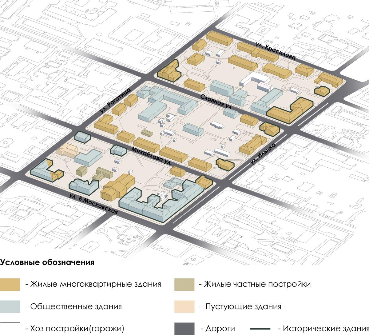 Схема функционального назначения зданий