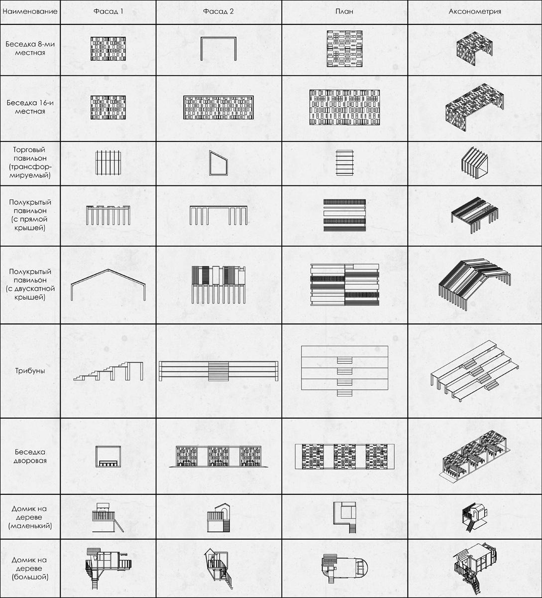 Ведомость малых архитектурных форм