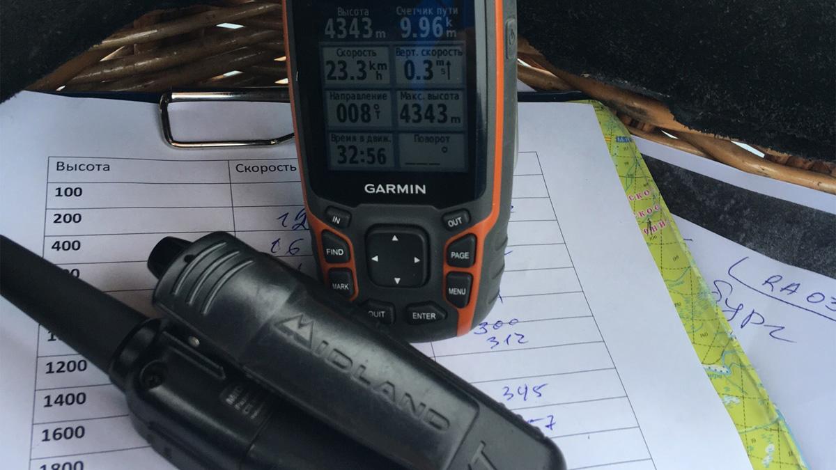 Показания GPS