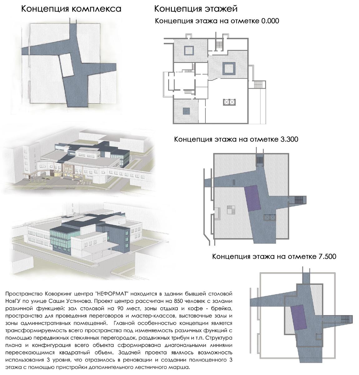 Концепция комплекса