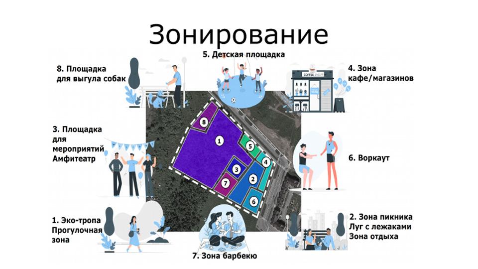 Зонирование парка в Псковском районе