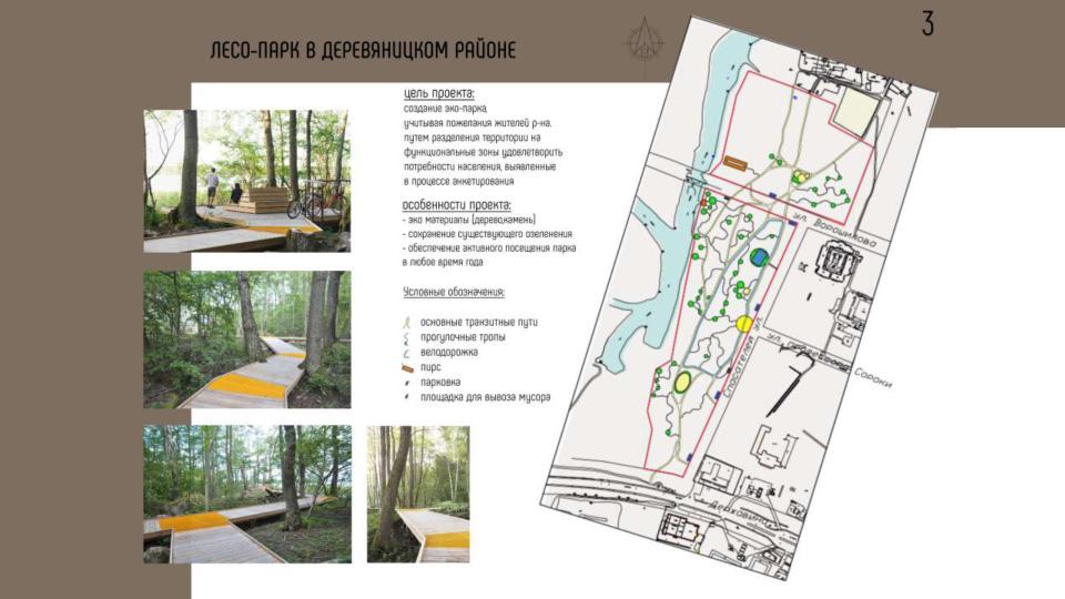 Зонирование парка в Деревяницком районе