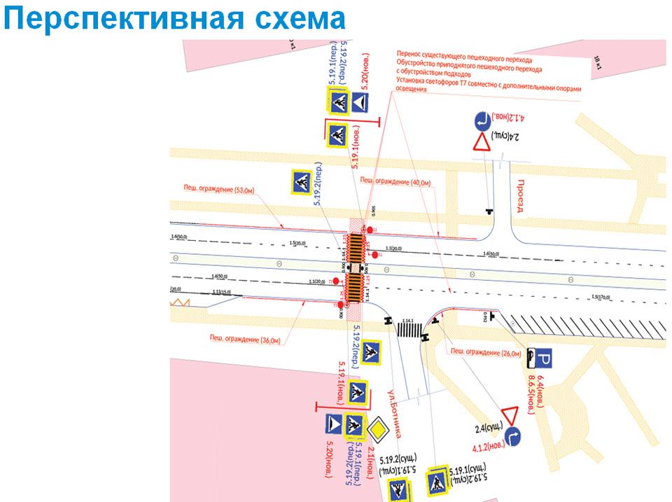 Перекрёсток Ломоносова и Боткина