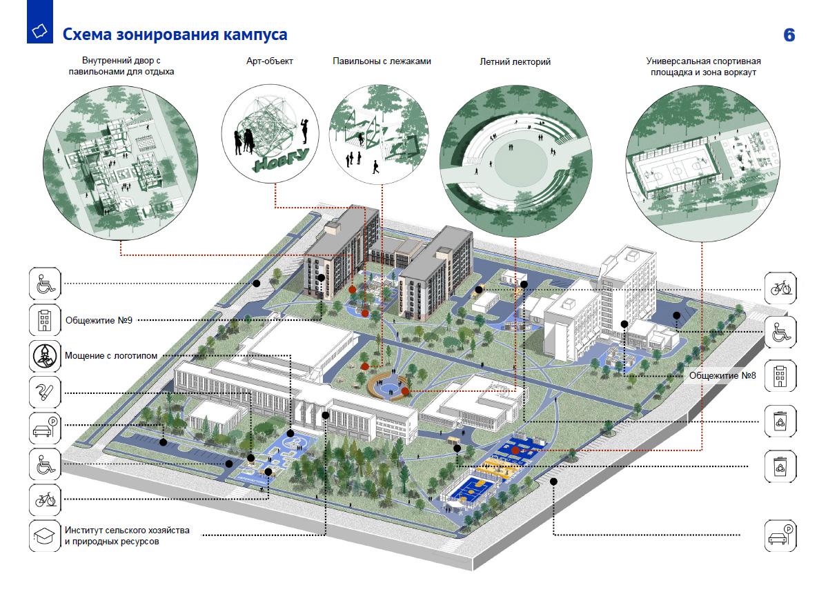 Концепция кампуса