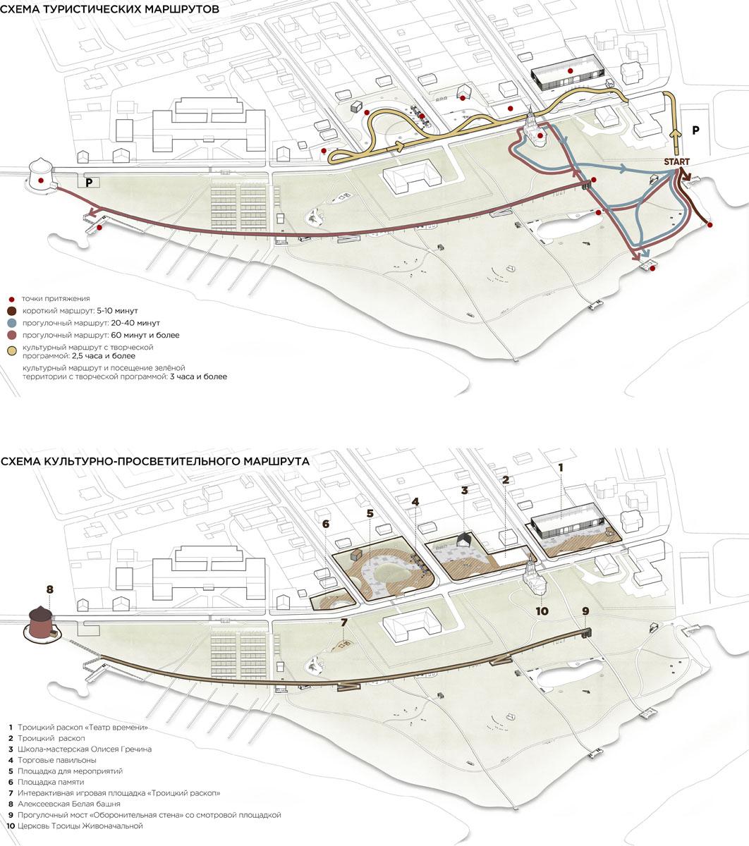 Ревитализация исторической среды по Троицкой улице